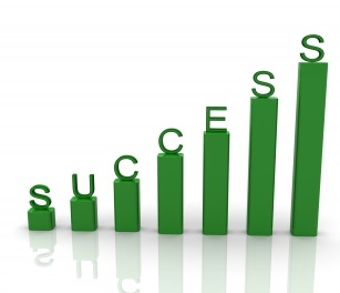 success needed for trading